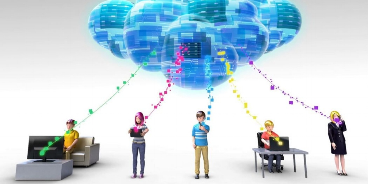 cloud-computing-techno
