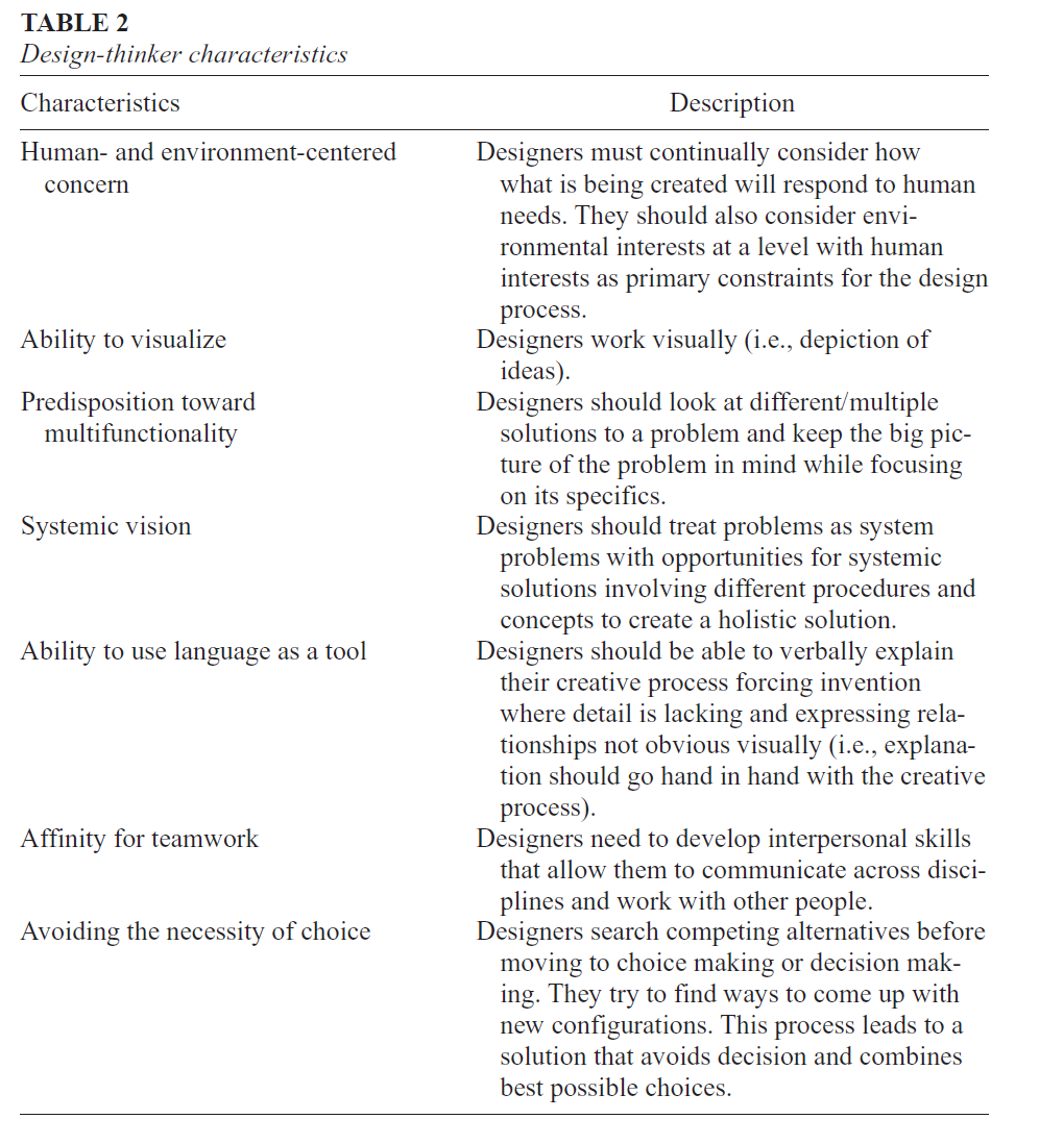 design thinker characteristics.png