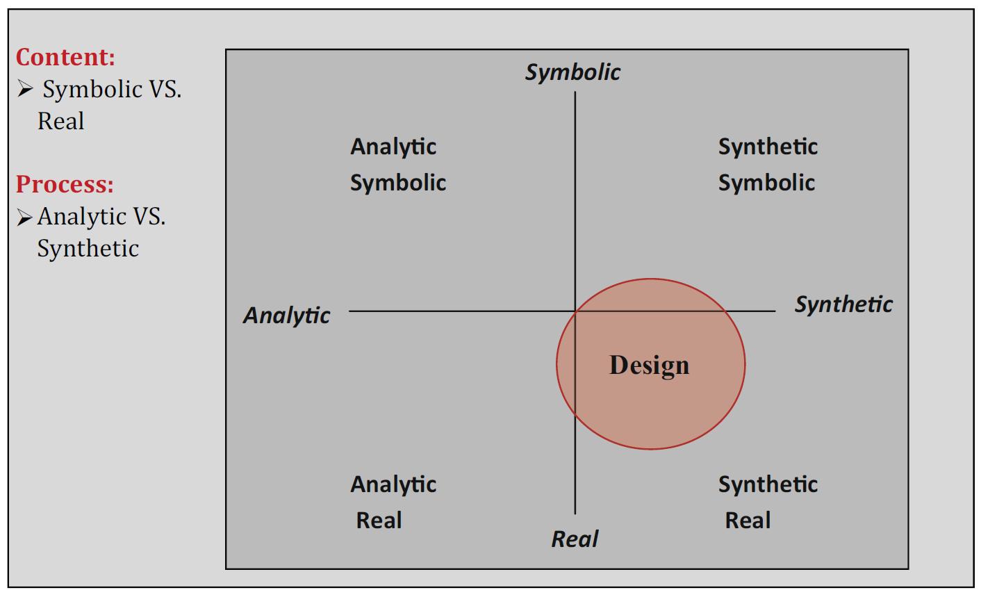 design thinking quadrant.png